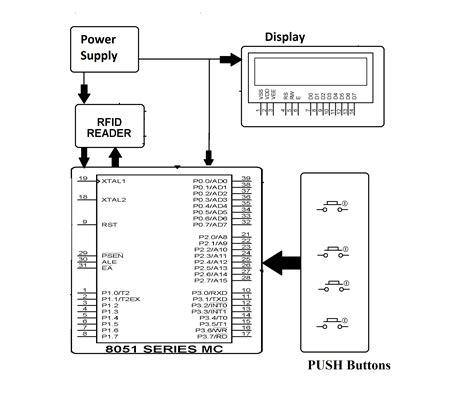 lcd inverter wiring diagram gallery wiring diagram
