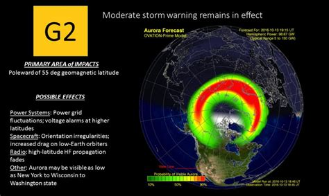G2 (Moderate) Geomagnetic Storm Warning in Effect | NOAA ... Warning Systems