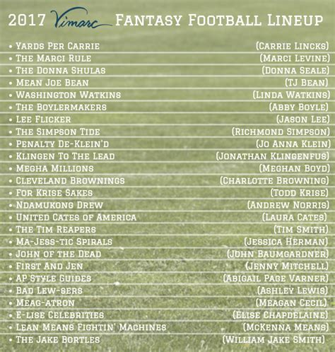 2017 football team names vimarc