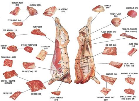 Which Cut Of Beef Has The Most Marbling - australian angus beef australian angus beef cuts to the