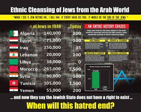 Difference Between Detox And Cleanse by Difference Between Ethnic Cleansing And Genocide
