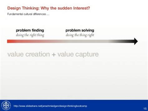 Design Thinking Mba Course by Design Thinking For Exec Mba