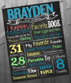 birthday chalkboard poster template kara s ideas 20 printable chalkboard birthday