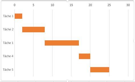 comment faire un diagramme en ligne sur open office cr 233 er un diagramme de gantt dans excel 2016 pour mac