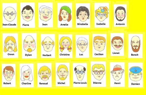 printable board game characters physical description guess who characters by alexkearns
