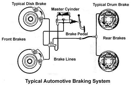 Promo Timing Belt Honda Accord 1979 1980 1981 1982 1983 Dan Civic 1976 2000 honda civic ex knock sensor location 2000 free