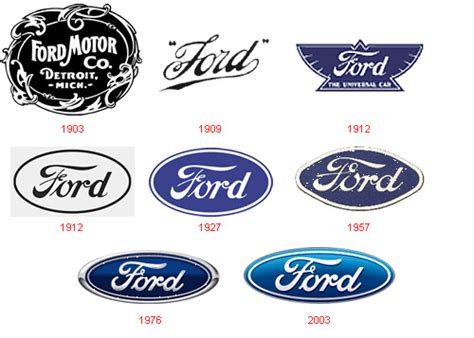 ford motor company logo history  journey  performance
