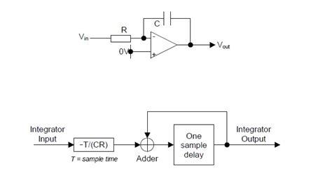 integrator digital circuit matlab discrete time integrator vs continuous integrator electrical engineering stack exchange