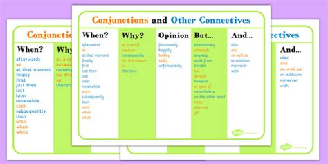Connective Word Mat by Conjunctions And Other Connectives Word Mat Ks2 Sen School