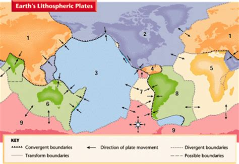 movement of lithospheric plates diagram earth s lithospheric plates pinto science
