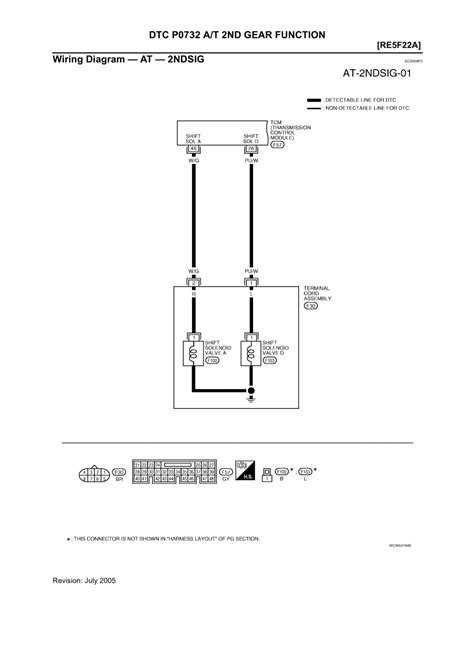 2005 Buick Lesabre 3.8L FI OHV 6cyl | Repair Guides