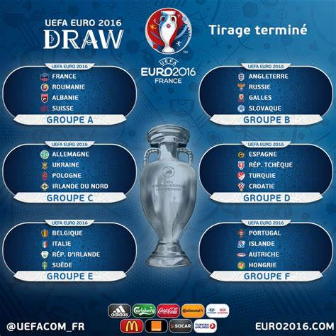 Calendrier Ligue Des Chions 8eme De Finale 2016 Rencontre Uefa 2016
