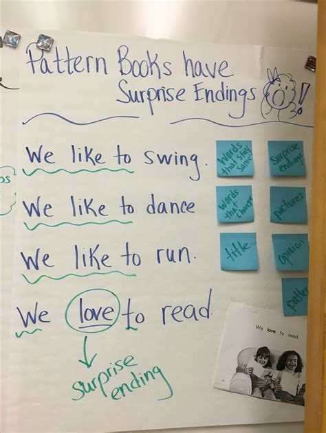 pattern story books for kindergarten surprise ending anchor chart for pattern books using a