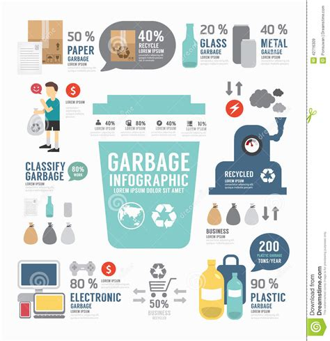 design concept report infographic garbage annual report template design
