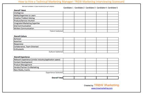 How To Hire A Technical Marketing Manager Interviewing Scorecard Spotlight Blog Pinterest Marketing Scorecard Template