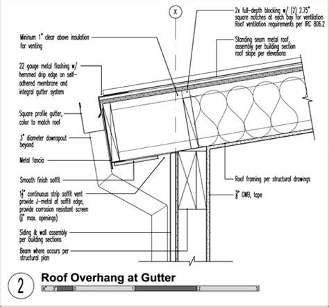 overhang 101 architecture encyclopedia