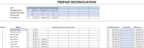 prepaid expense spreadsheet template prepaid expenses template how to excel