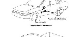 Brake Cable Kabel Rem Tangan Kiri Avanza Xenia Original super hard s cara kerja rem parkir