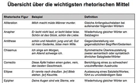 Meinungsrede Schreiben Muster Rhetorische Mittel Im Deutschunterricht 220 Bersichtsblatt Einf 252 Hrende 220 Bungen Lehrerfreund