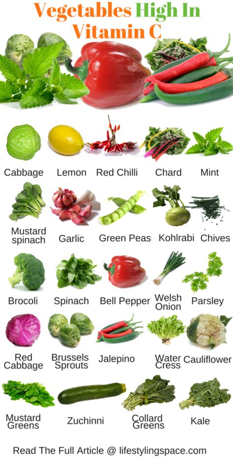 vitamin c vegetables and fruits chart which vegetables are high in vitamin c styling space