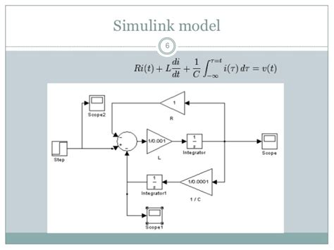diode isolation exle capacitor circuit simulink 28 images tutorials for matlab and simulink time response