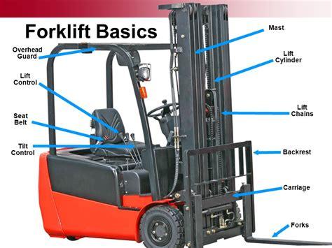 pallet parts diagram best free home design idea