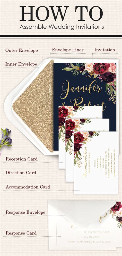 how to put in wedding invitations easy steps on how to assemble wedding invitations elegantweddinginvites