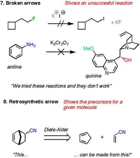 Organic Chemistry Retrosynthesis Practice Problems by Arrows In Org Chem Anthony Crasto Reactions