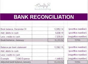 Monthly Bank Reconciliation Template by Importance Of Creating Bank Reconciliation Statement