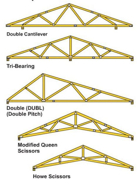 How To Make Trusses For Shed by How To Build Wooden Roof Trusses Roof Trusses