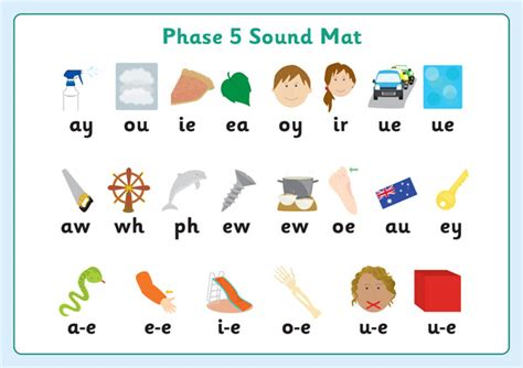 Phase 5 Sound Mat by Phase 5 Sound Mats Free Early Years Primary Teaching
