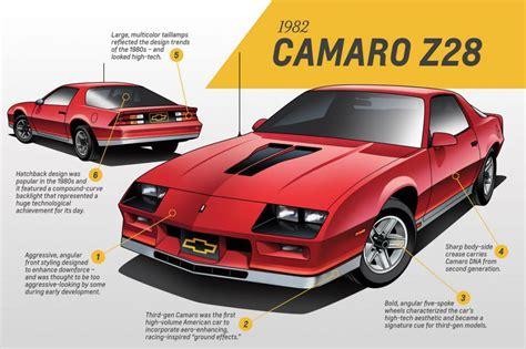 the evolving design themes of the 2015 ford mustang chevrolet camaro gt l volution du design de la chevrolet
