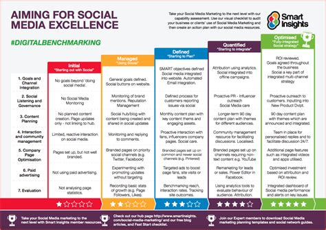 template for social media plan social media marketing plan template proposalsheet