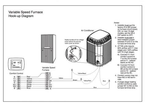 trane xe1000 parts diagram trane xl 80 furnace parts