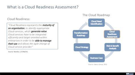 A Cloud Readiness Assessment Framework Cloud Assessment Template