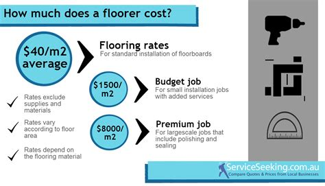 cost of flooring 2013 14 serviceseeking