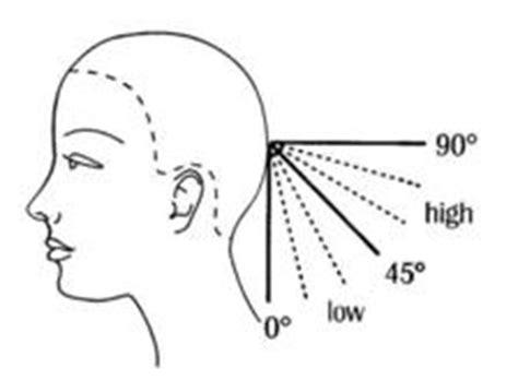trimming hair angle cut head space graduation