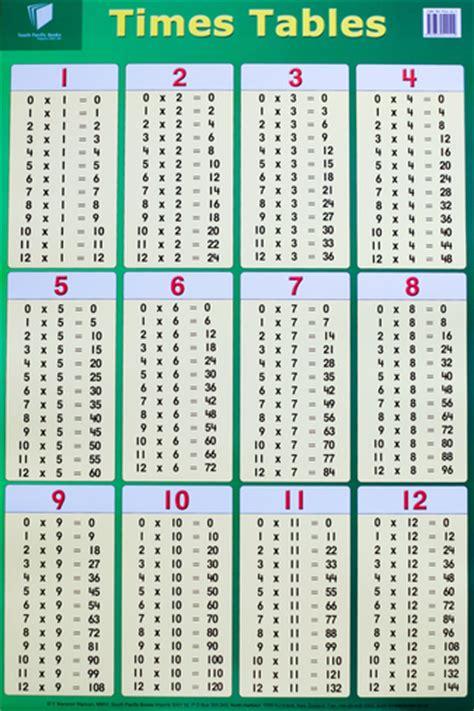 print multiplication table javascript times tables wallchart 515 x 767mm 96103