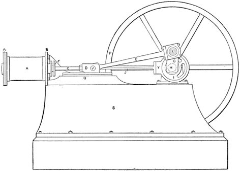 steam engine cylinder diagram low power simple steam engine diagram clipart etc