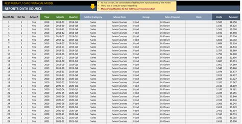 Restaurant Financial Plan Excel Template For Feasibility Study Financial Plan Template
