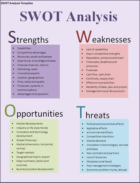 business swot analysis swot analysis for business planning and project management