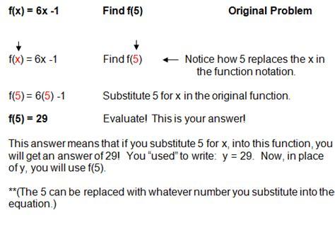 Evaluating Functions Worksheet Algebra 1 by Worksheet Evaluating Functions Worksheet Caytailoc Free