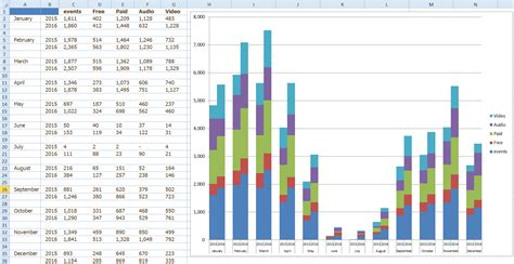 excel bar chart template how to plot stacked bar chart in excel a sensible way