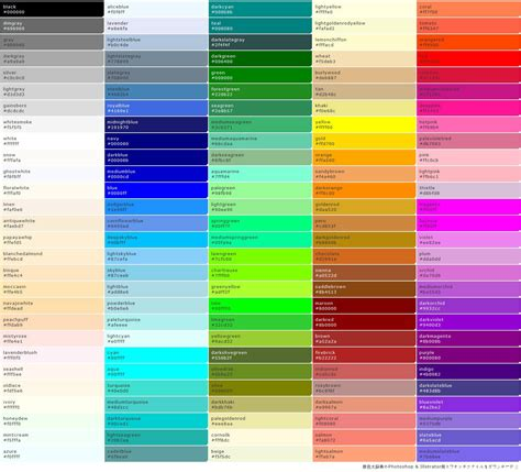 html color finder colour codes swiftwood tiles bathrooms