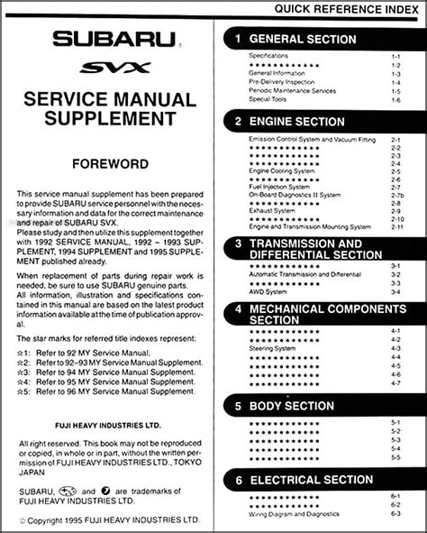 1996 subaru alcyone svx service and repair manual
