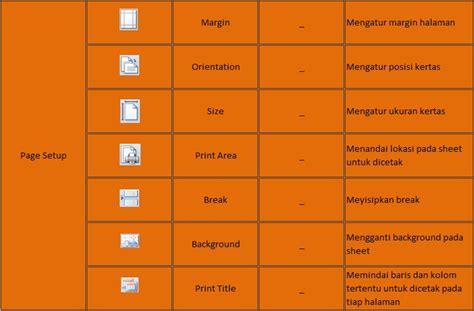 fungsi tab page layout adalah tab page layout menu dan fungsi ikon yang ada di