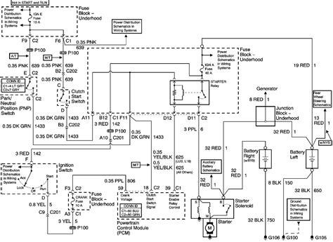 chevy silverado stereo wiring wiring diagram