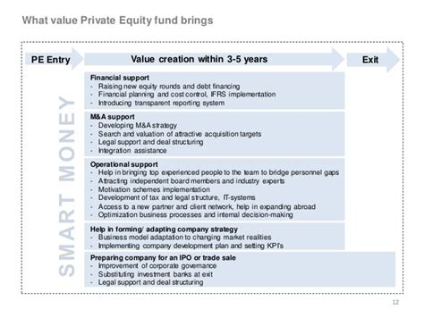 Private Equity And Venture Capital Five Year Capital Improvement Plan Template