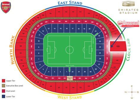 Calendrier Match Arsenal Arsenal Supporter Club R 233 Servation De Tickets