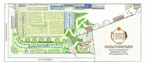 layout plan for chicken farm integrated farm design small plot